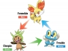 pokemon-x-and-y-starter_types